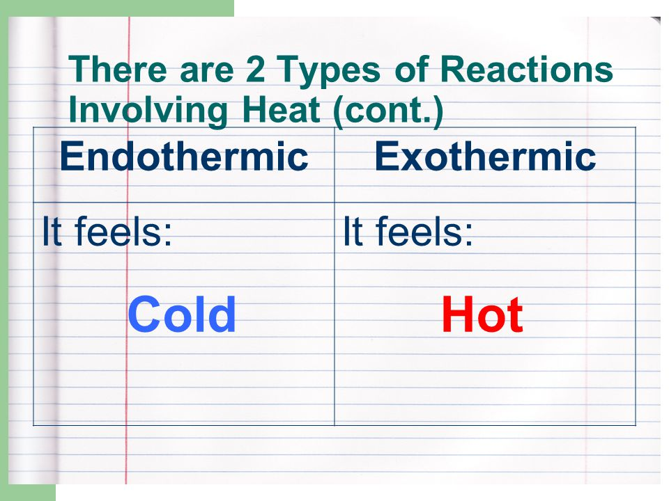 There are 2 Types of Reactions Involving Heat (cont.) EndothermicExothermic Reactions in which the system absorbs heat from the surrounding.