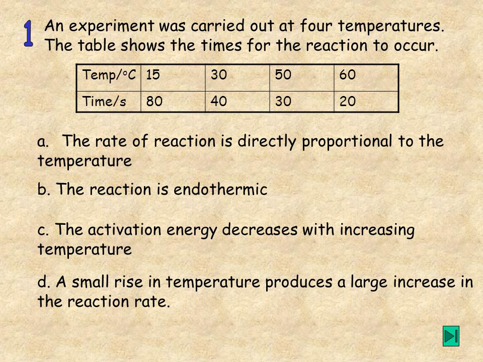 d. A small rise in temperature produces a large increase in the reaction rate.