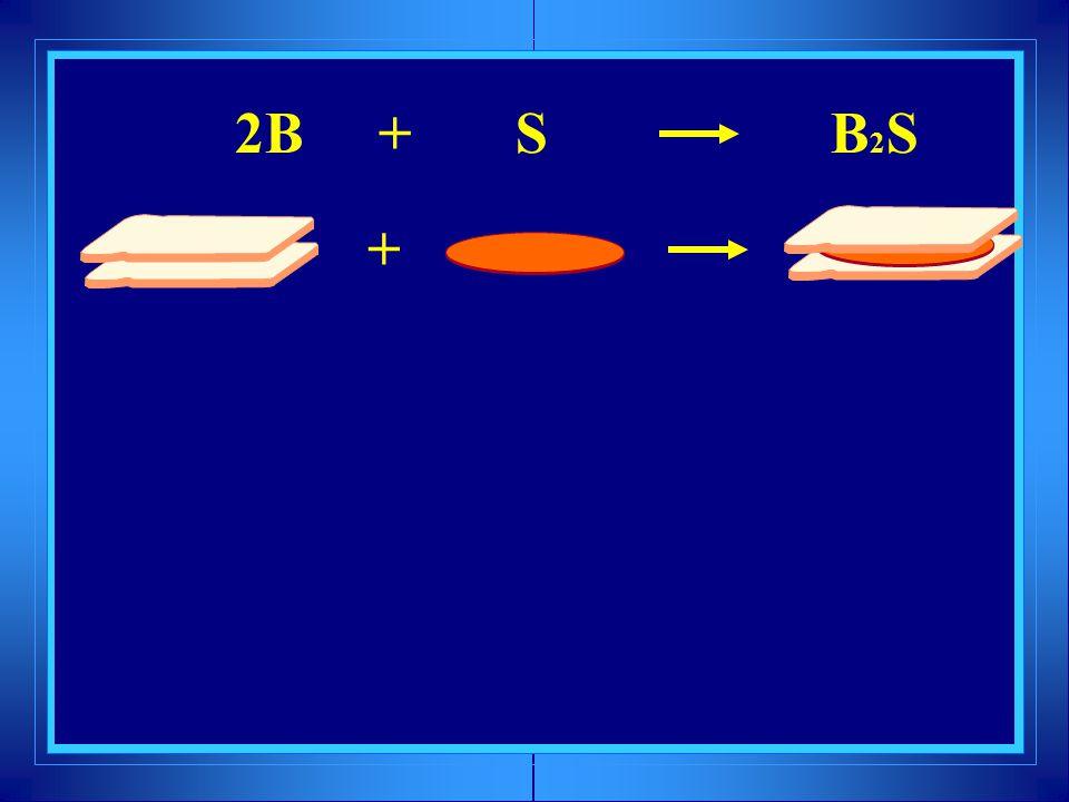 + 2B + S B 2 S