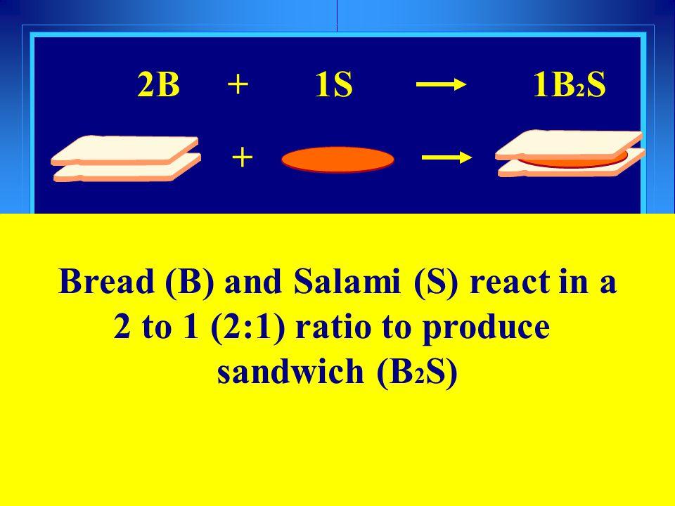 + 2B + 1S 1B 2 S Bread (B) and Salami (S) react in a 2 to 1 (2:1) ratio to produce sandwich (B 2 S)