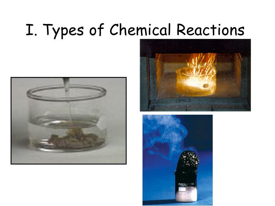 Unit 6 – Stoichiometry and Reaction Types Cartoon courtesy of NearingZero.net