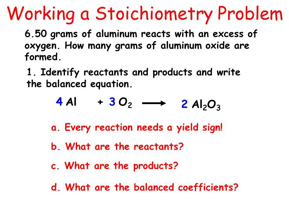 Solving a Stoichiometry Problem 1.Balance the equation.