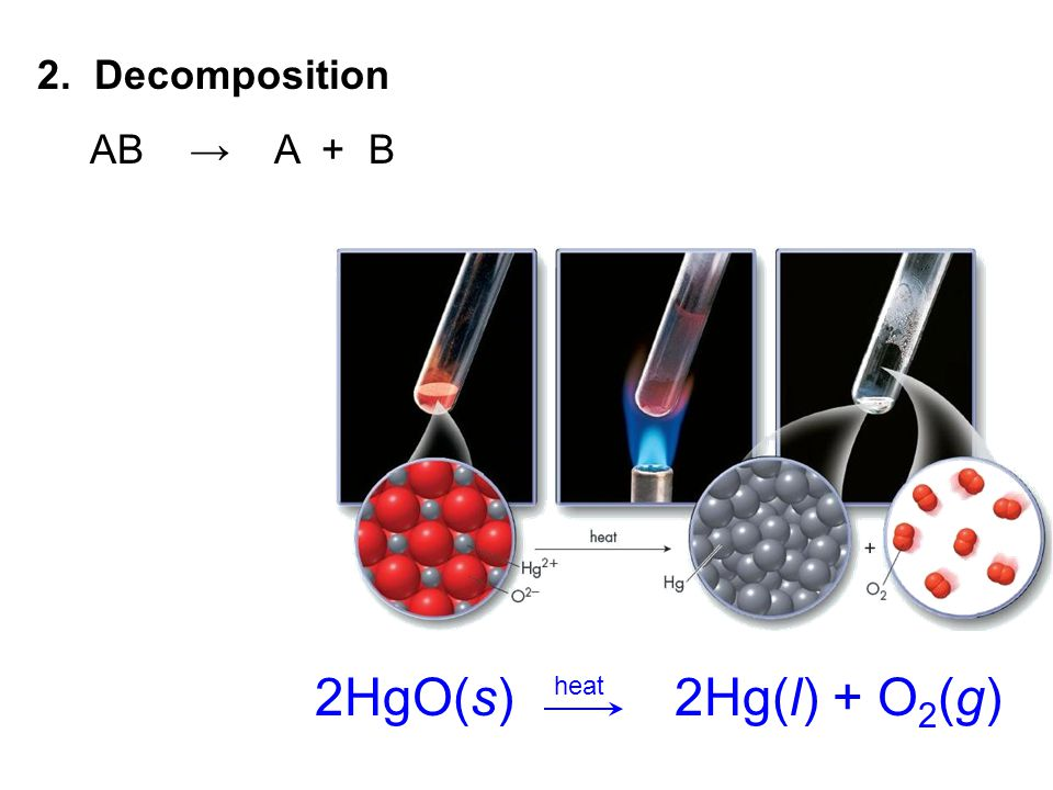 2. Decomposition AB → A + B 2HgO(s) 2Hg(l) + O 2 (g) heat