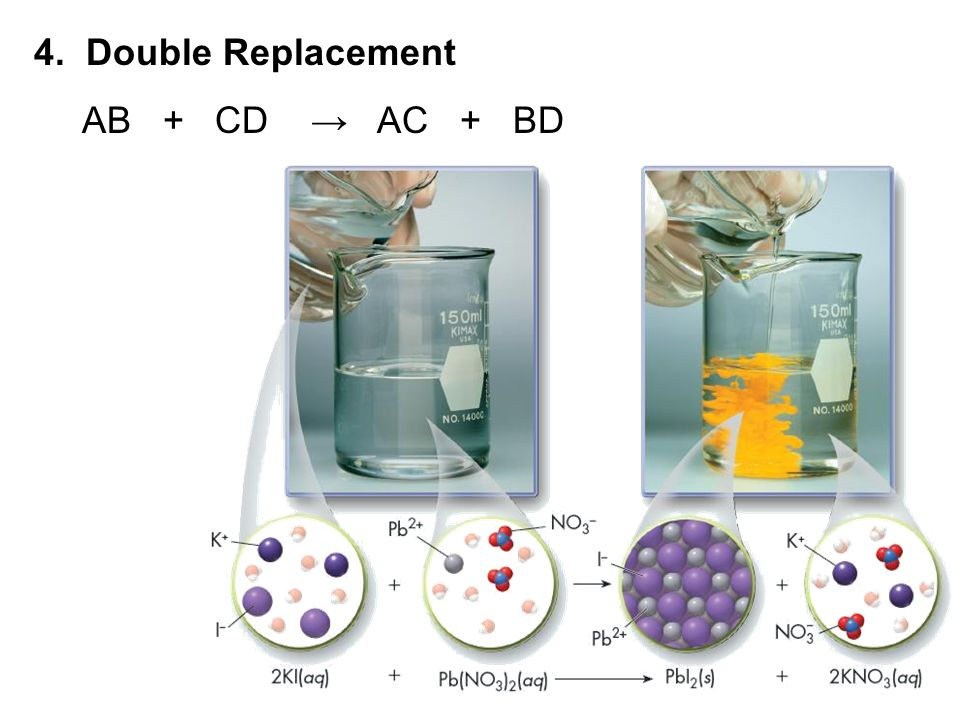 4. Double Replacement AB + CD → AC + BD