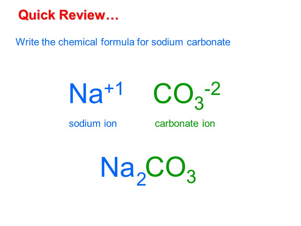Quick Review… 2 Write the chemical formula for sodium carbonate CO 3 -2 Na +1 sodium ioncarbonate ion Na CO 3