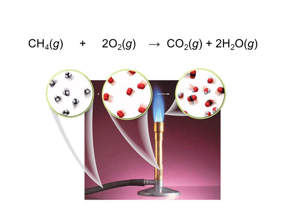 CH 4 (g) + 2O 2 (g) → CO 2 (g) + 2H 2 O(g)