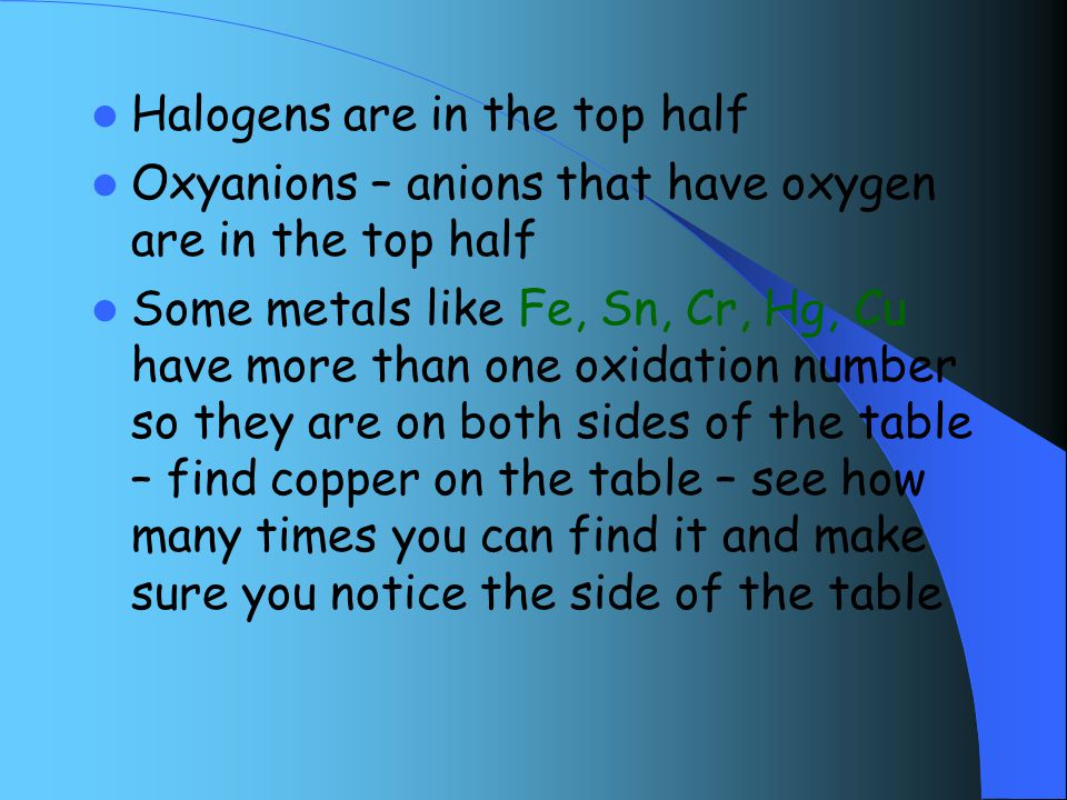 Halogens are in the top half Oxyanions – anions that have oxygen are in the top half Some metals like Fe, Sn, Cr, Hg, Cu have more than one oxidation number so they are on both sides of the table – find copper on the table – see how many times you can find it and make sure you notice the side of the table
