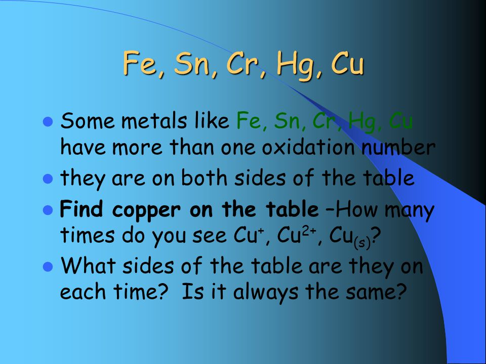 Fe, Sn, Cr, Hg, Cu Some metals like Fe, Sn, Cr, Hg, Cu have more than one oxidation number they are on both sides of the table Find copper on the table –How many times do you see Cu +, Cu 2+, Cu (s) .