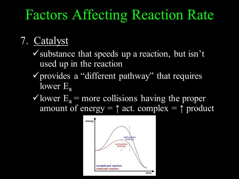 "Factors Affecting Reaction Rate 7. Catalyst substance that speeds up a reaction, but isn't used up in the reaction provides a ""different pathway"" that"