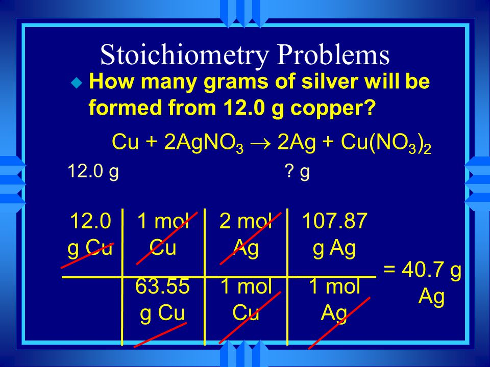 Stoichiometry Problems u How many grams of silver will be formed from 12.0 g copper.
