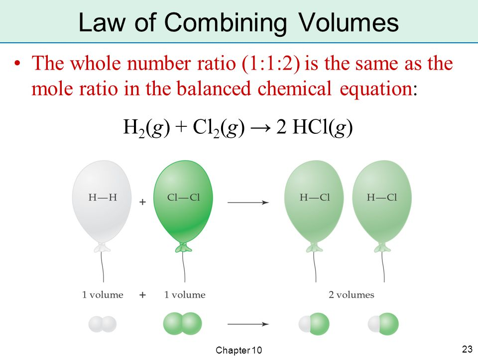 Chapter 10 23 The whole number ratio (1:1:2) is the same as the mole ratio in the balanced chemical equation: H 2 (g) + Cl 2 (g) → 2 HCl(g) Law of Com
