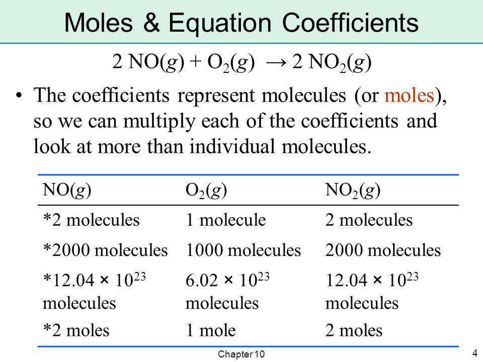 Chapter 10 5 2 NO(g) + O 2 (g) → 2 NO 2 (g) We can now read the balanced chemical equation as 2 moles of NO gas react with 1 mole of O 2 gas to produce 2 moles of NO 2 gas. ***The coefficients indicate the ratio of moles, or mole ratio, of reactants and products in every balanced chemical equation.*** Mole Ratios