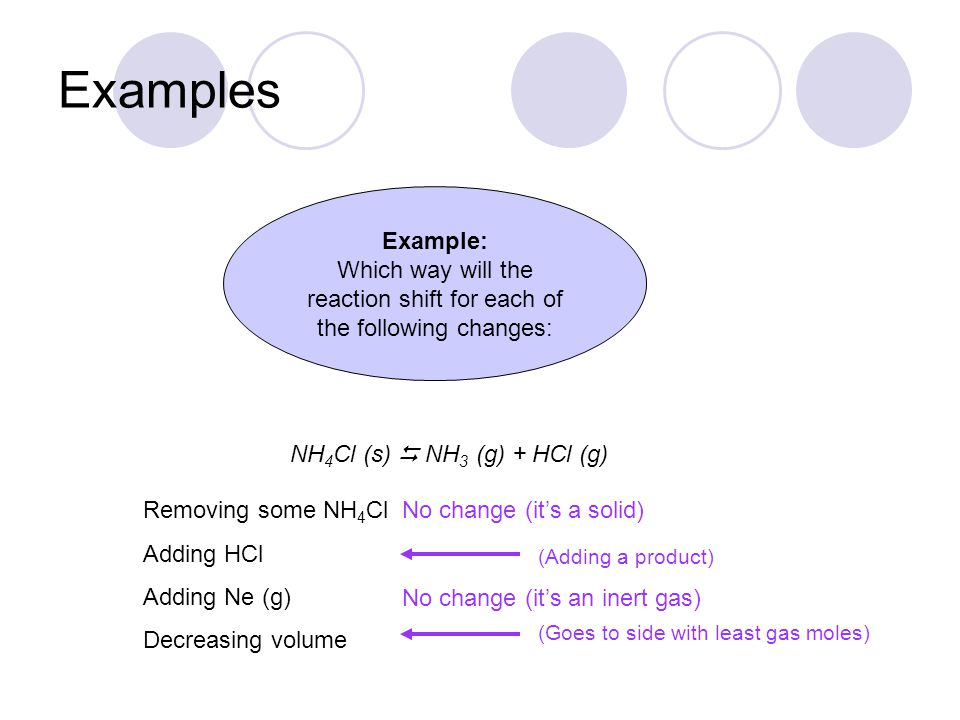NH 4 Cl (s)  NH 3 (g) + HCl (g) Removing some NH 4 Cl Adding HCl Adding Ne (g) Decreasing volume No change (it's an inert gas) No change (it's a solid) (Adding a product) (Goes to side with least gas moles) Examples Example: Which way will the reaction shift for each of the following changes: