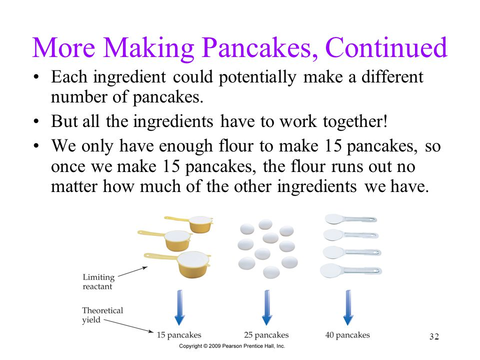 32 More Making Pancakes, Continued Each ingredient could potentially make a different number of pancakes.
