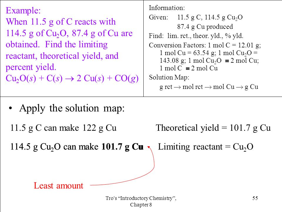 55Tro s Introductory Chemistry , Chapter 8 Apply the solution map: 114.5 g Cu 2 O can make 101.7 g Cu 11.5 g C can make 122 g CuTheoretical yield = 101.7 g Cu Limiting reactant = Cu 2 O Information: Given:11.5 g C, 114.5 g Cu 2 O 87.4 g Cu produced Find: lim.