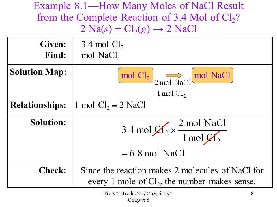 8Tro s Introductory Chemistry , Chapter 8 Example 8.1—How Many Moles of NaCl Result from the Complete Reaction of 3.4 Mol of Cl 2 .