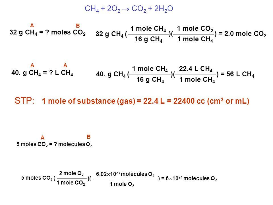 CH 4 + 2O 2  CO 2 + 2H 2 O 32 g CH 4 = ? moles CO 2 32 g CH 4 ( 1 mole CH 4 16 g CH 4 ) = 2.0 mole CO 2 1 mole CO 2 1 mole CH 4 )( B A 40. g CH 4 = ?