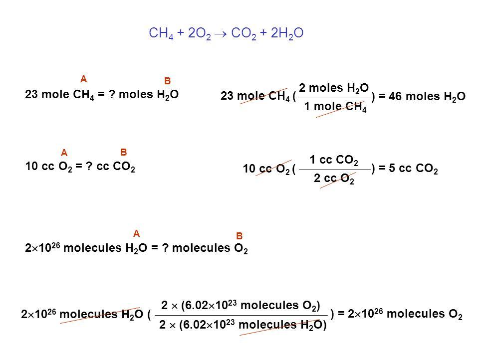 CH 4 + 2O 2  CO 2 + 2H 2 O 23 mole CH 4 = ? moles H 2 O 23 mole CH 4 ( 2 moles H 2 O 1 mole CH 4 ) = 46 moles H 2 O A B 10 cc O 2 = ? cc CO 2 10 cc O