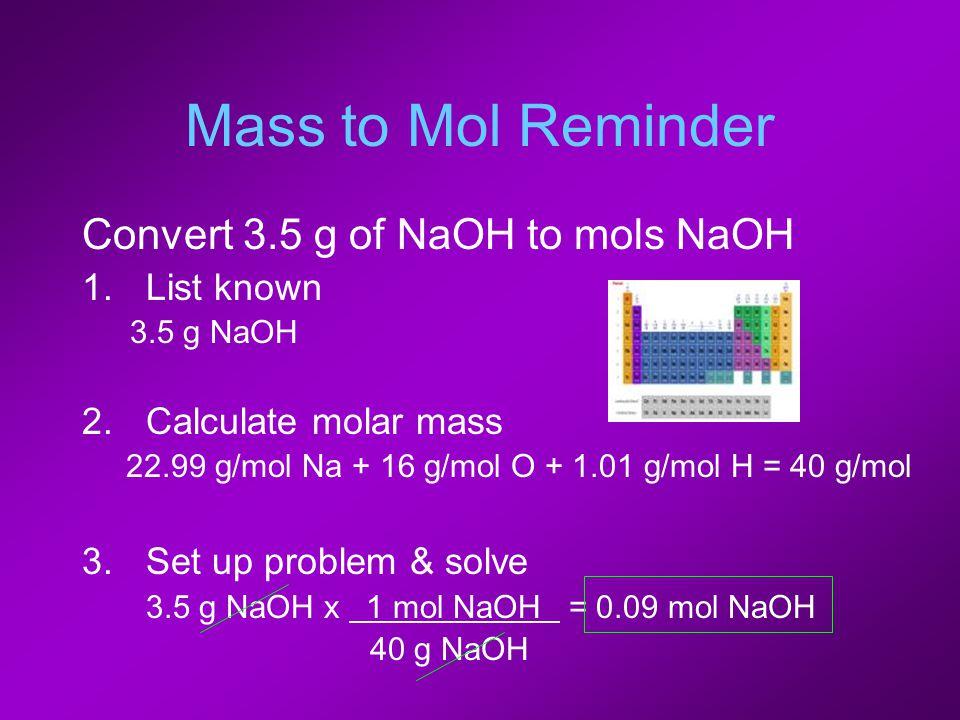Mass to Mol Reminder Convert 3.5 g of NaOH to mols NaOH 1.List known 3.5 g NaOH 2.Calculate molar mass 22.99 g/mol Na + 16 g/mol O + 1.01 g/mol H = 40 g/mol 3.Set up problem & solve 3.5 g NaOH x 1 mol NaOH = 0.09 mol NaOH 40 g NaOH