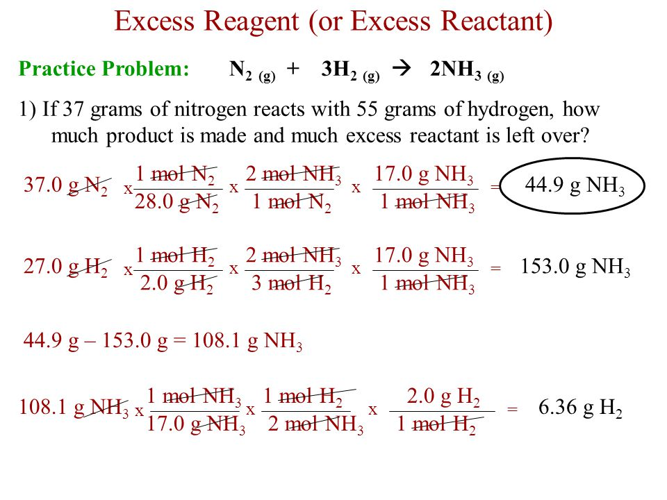 Practice Problem: N 2 (g) + 3H 2 (g)  2NH 3 (g) 1) If 37 grams of nitrogen reacts with 55 grams of hydrogen, how much product is made and much excess