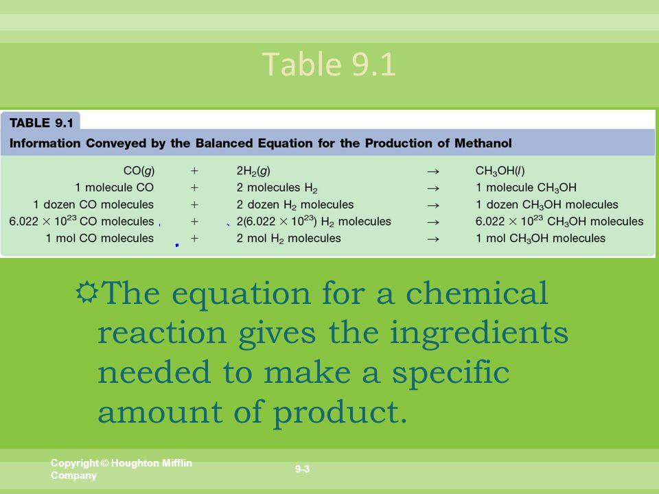 Formulas  molecular formula = (empirical formula) n [ n = integer]  molecular formula = C 6 H 6 = (CH) 6  empirical formula = CH  Empirical formula: the lowest whole number ratio of atoms in a compound.