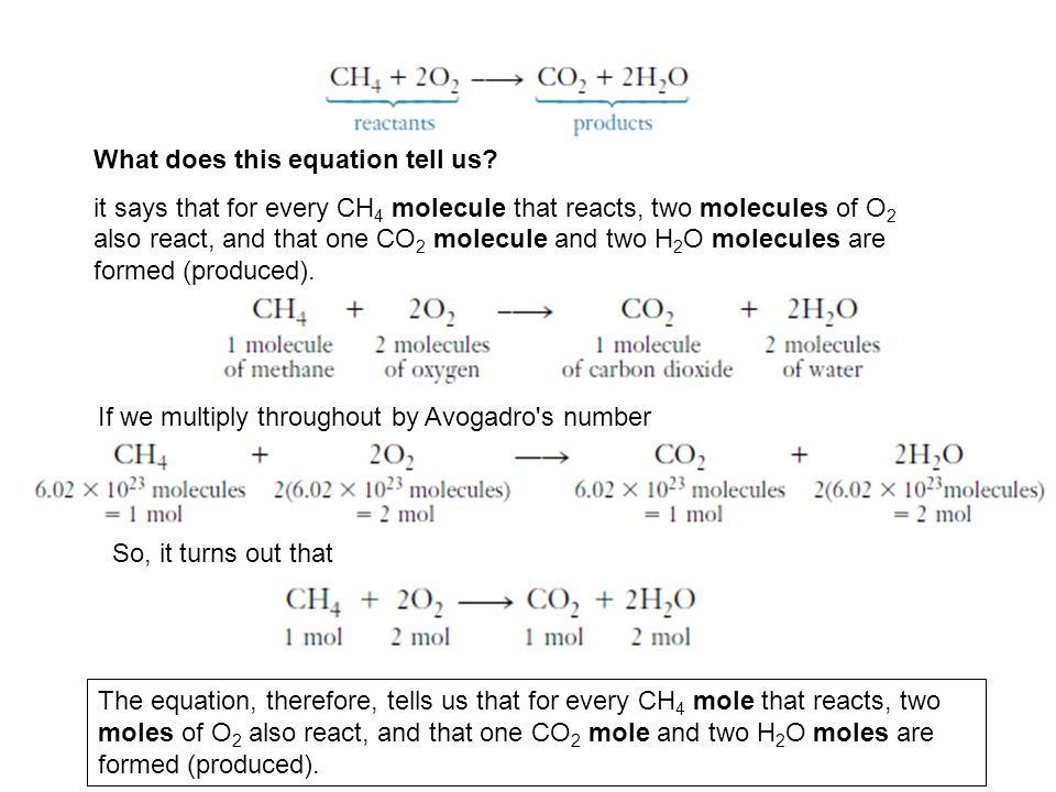 We know the mass of 1 mol (molar mass) of each of these substances, Molar mass of CH 4 = 12.0 g mol -1 + 4 x 1.0 g mol -1 = 16 g mol -1 Molar mass of O 2 = 2 x 16.0 g mol -1 = 32.0 g mol -1 Molar mass of CO 2 = 12.0 g mol -1 + 2 x 16.0 g mol -1 = 44.0 g mol -1 Molar mass of H 2 O = 2 x 1.0 g mol-1 + 16.0 g mol -1 = 18.0 g mol -1 so we can also write The equation then tells us that 16.0 g of CH 4 reacts with 64.0 g of O 2 to produce 44.0 g of CO 2 and 36.0 g of H 2 O