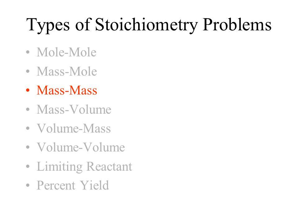 Types of Stoichiometry Problems Mole-Mole Mass-Mole Mass-Mass Mass-Volume Volume-Mass Volume-Volume Limiting Reactant Percent Yield