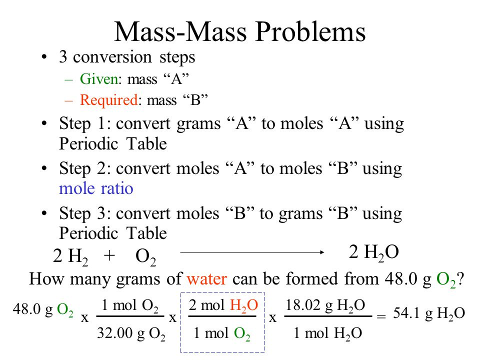 """Mass-Mass Problems 3 conversion steps –Given: mass """"A"""" –Required: mass """"B"""" Step 1: convert grams """"A"""" to moles """"A"""" using Periodic Table Step 2: convert"""