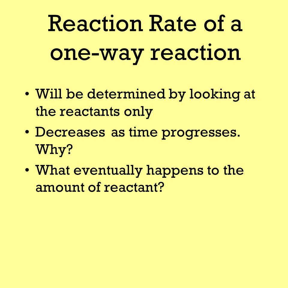 Reaction Mechanism a.2IBr(g)  Br 2 (g) + I 2 (g) b.