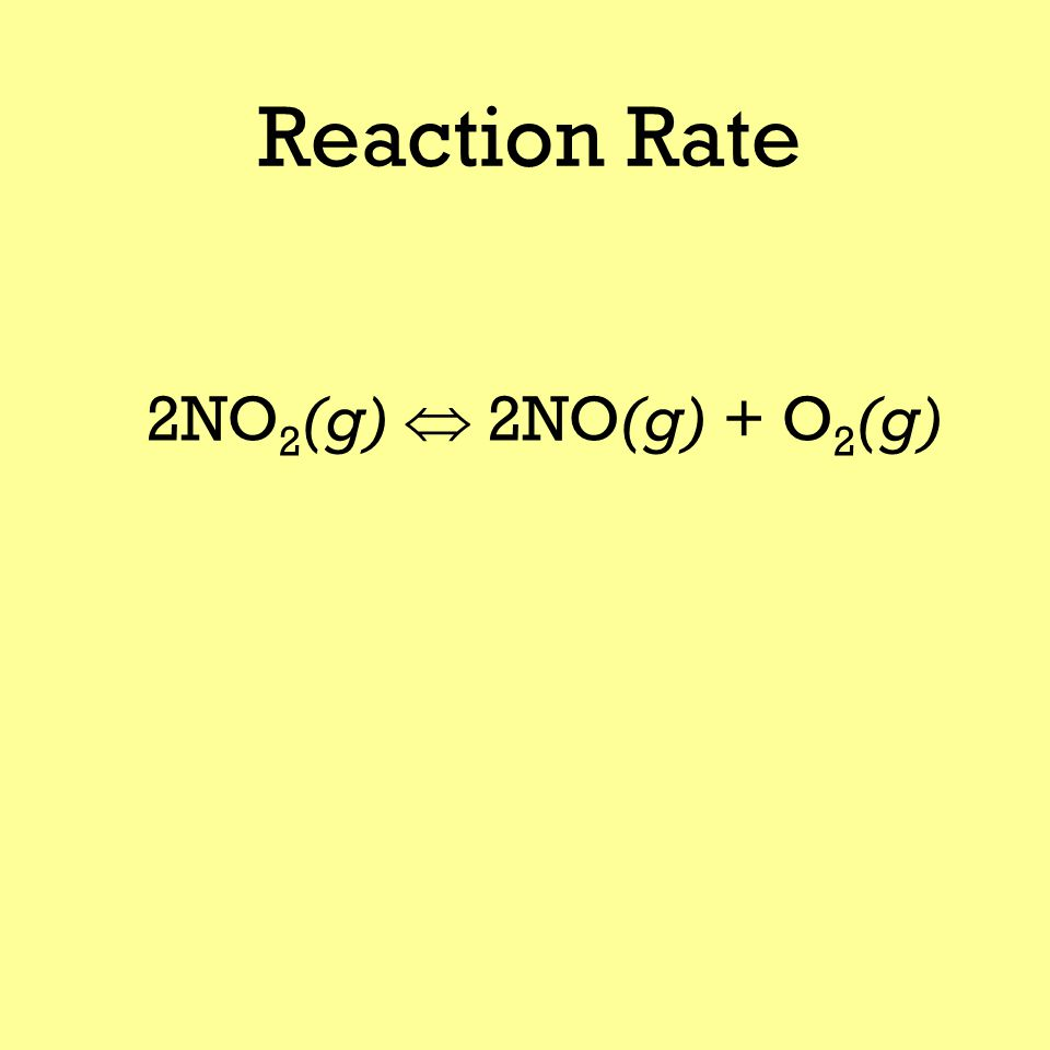 Reaction Rate 2NO 2 (g)  2NO(g) + O 2 (g)