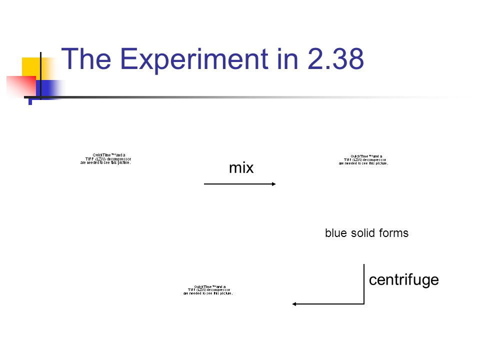 mix centrifuge blue solid forms The Experiment in 2.38