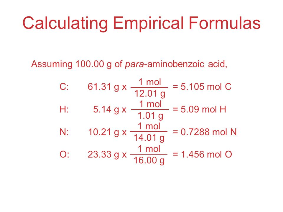 Calculating Empirical Formulas Assuming 100.00 g of para-aminobenzoic acid, C:61.31 g x = 5.105 mol C H: 5.14 g x= 5.09 mol H N:10.21 g x= 0.7288 mol N O:23.33 g x = 1.456 mol O 1 mol 12.01 g 1 mol 14.01 g 1 mol 1.01 g 1 mol 16.00 g