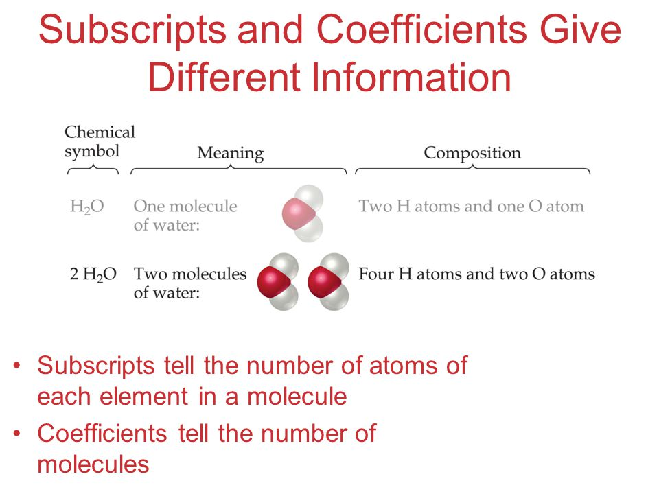 Subscripts and Coefficients Give Different Information Subscripts tell the number of atoms of each element in a molecule Coefficients tell the number of molecules