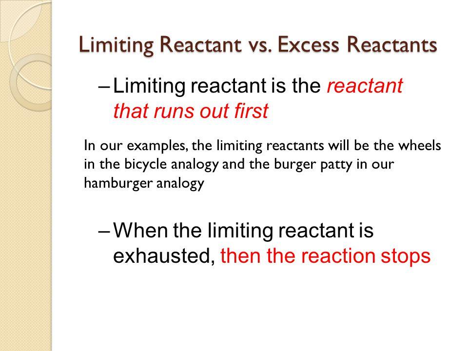 Limiting Reactant vs.