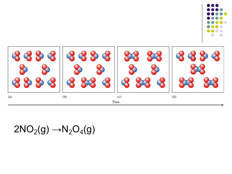 2NO 2 (g) →N 2 O 4 (g)