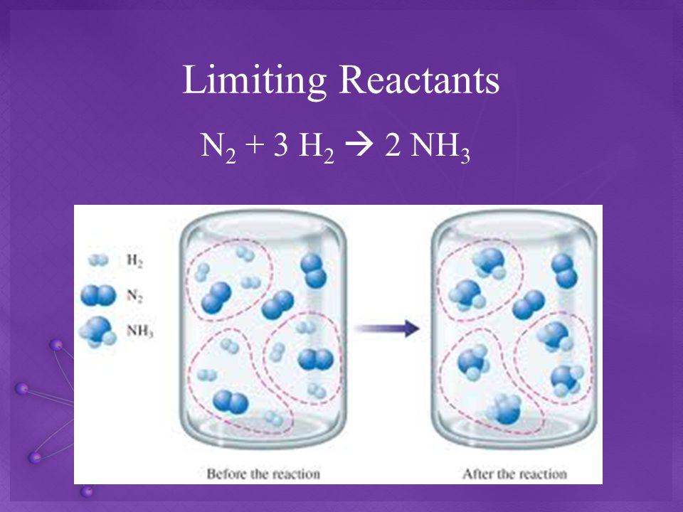 Limiting Reactants N 2 + 3 H 2  2 NH 3