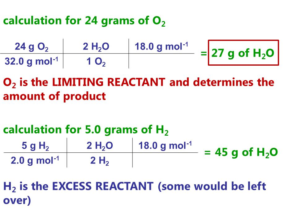 calculation for 24 grams of O 2 24 g O 2 2 H 2 O18.0 g mol -1 32.0 g mol -1 1 O 2 = 27 g of H 2 O calculation for 5.0 grams of H 2 5 g H 2 2 H 2 O18.0 g mol -1 2.0 g mol -1 2 H 2 = 45 g of H 2 O O 2 is the LIMITING REACTANT and determines the amount of product H 2 is the EXCESS REACTANT (some would be left over)