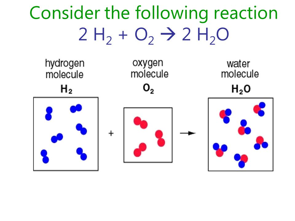 Consider the following reaction 2 H 2 + O 2  2 H 2 O