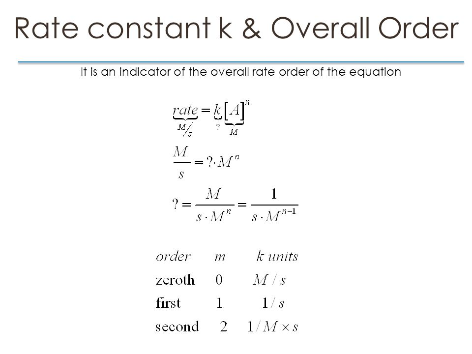 Rate constant k & Overall Order It is an indicator of the overall rate order of the equation