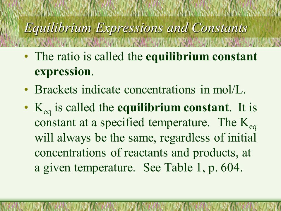Equilibrium Expressions and Constants The ratio is called the equilibrium constant expression. Brackets indicate concentrations in mol/L. K eq is call