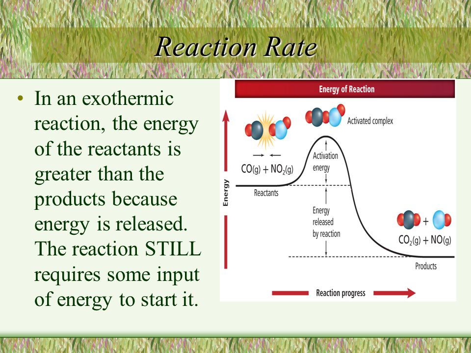 Reaction Rate In an exothermic reaction, the energy of the reactants is greater than the products because energy is released. The reaction STILL requi