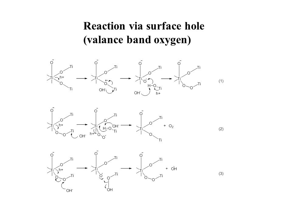 Reaction via surface hole (valance band oxygen)