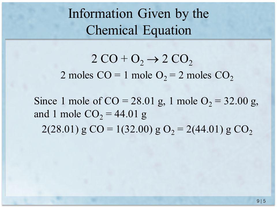 9 | 5 2 CO + O 2  2 CO 2 2 moles CO = 1 mole O 2 = 2 moles CO 2 Since 1 mole of CO = 28.01 g, 1 mole O 2 = 32.00 g, and 1 mole CO 2 = 44.01 g 2(28.01) g CO = 1(32.00) g O 2 = 2(44.01) g CO 2 Information Given by the Chemical Equation