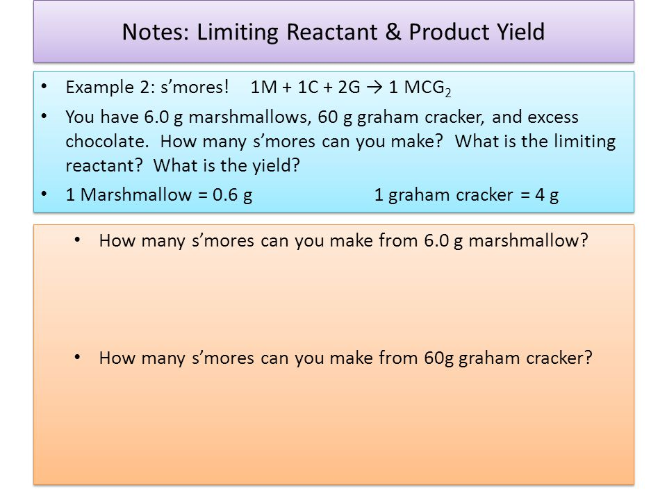 Notes: Limiting Reactant & Product Yield Example 2: s'mores.