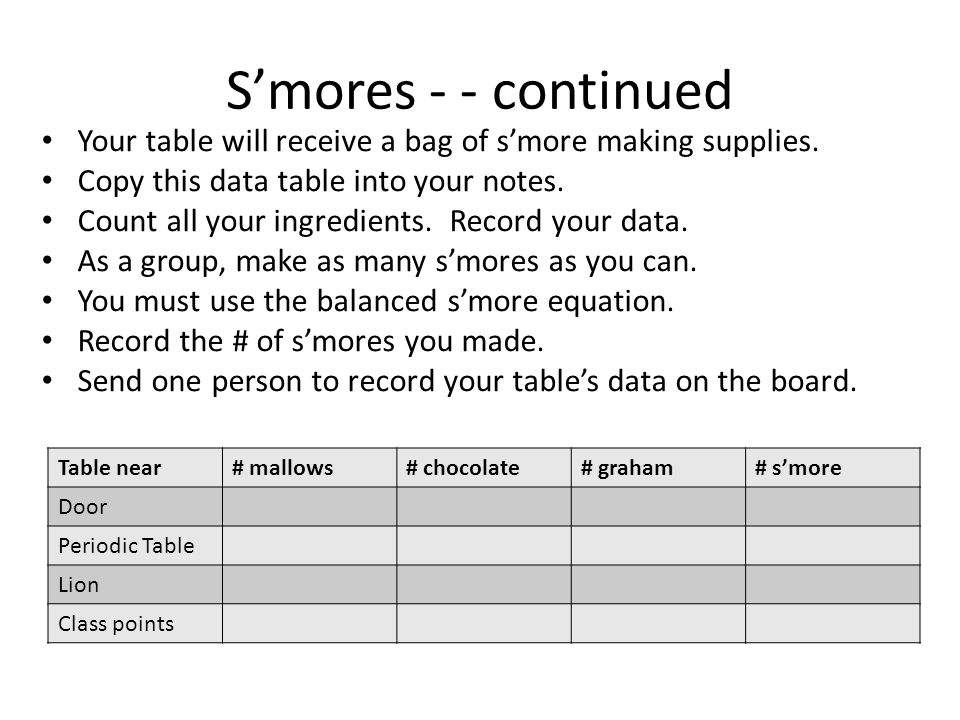 S'mores - - continued Your table will receive a bag of s'more making supplies.