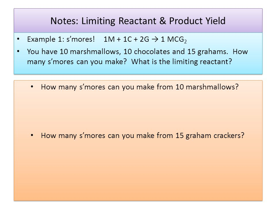 Notes: Limiting Reactant & Product Yield Example 1: s'mores.