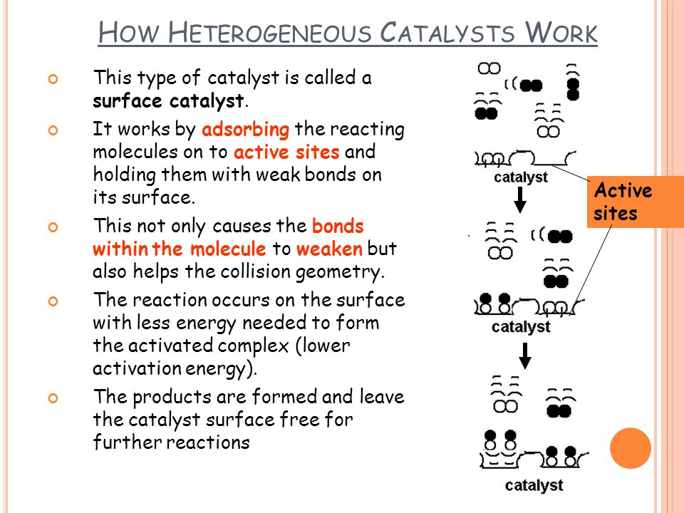 H OW H ETEROGENEOUS C ATALYSTS W ORK This type of catalyst is called a surface catalyst. It works by adsorbing the reacting molecules on to active sit