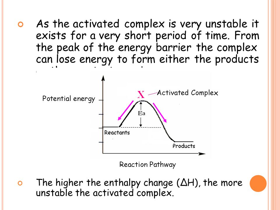 As the activated complex is very unstable it exists for a very short period of time.