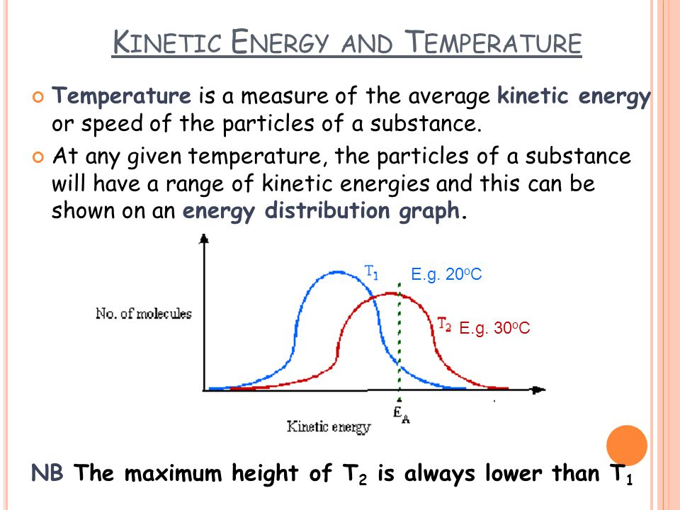 K INETIC E NERGY AND T EMPERATURE Temperature is a measure of the average kinetic energy or speed of the particles of a substance. At any given temper