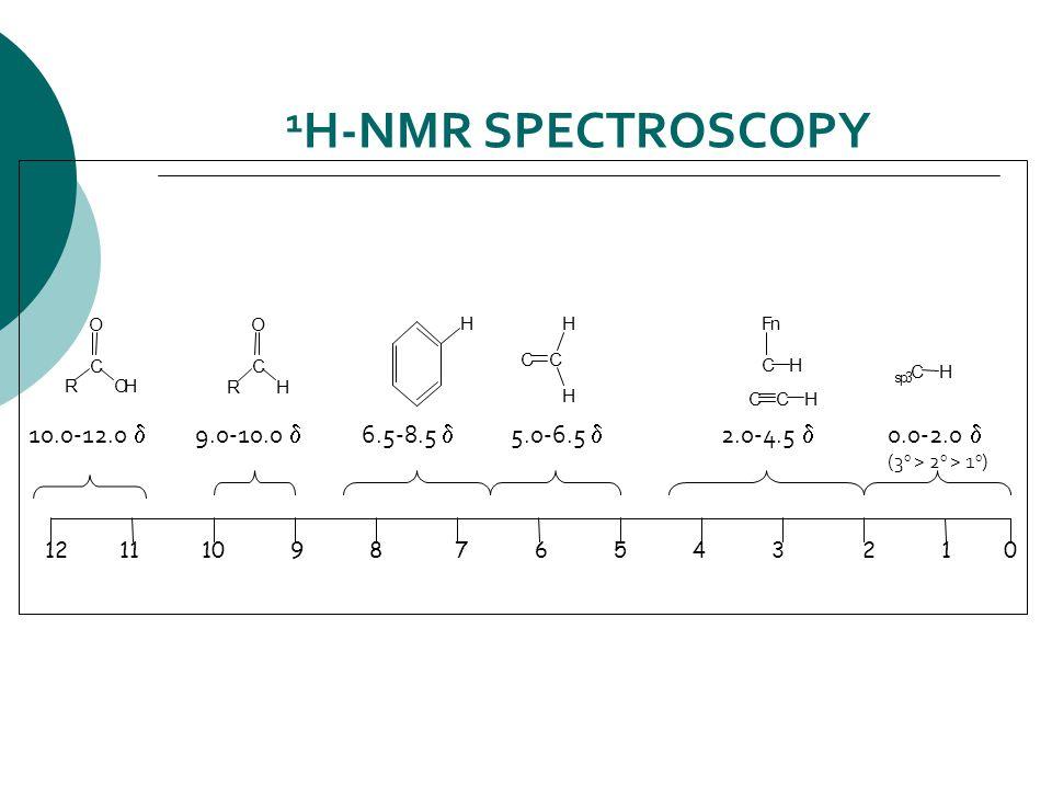1 H-NMR SPECTROSCOPY 12 11 10 9 8 7 6 5 4 3 2 1 0 R C OH O R C H O H CC H H CCH CH Fn sp3 CH 10.0-12.0  9.0-10.0  6.5-8.5  5.0-6.5  2.0-4.5  0.0-2.0  (3 o > 2 o > 1 o )